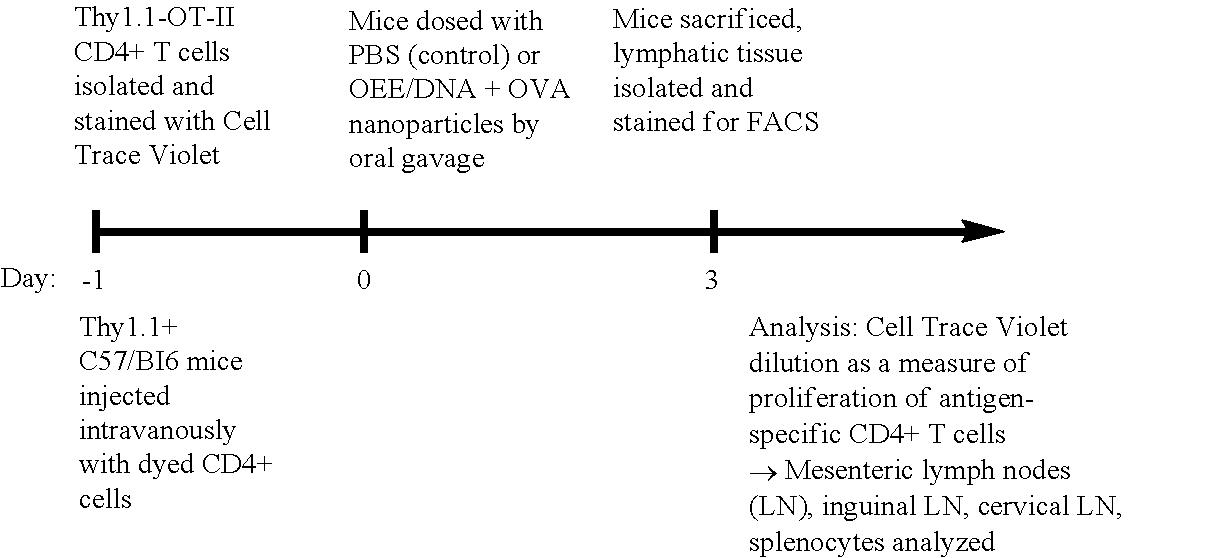 Figure US20160113881A1-20160428-C00001