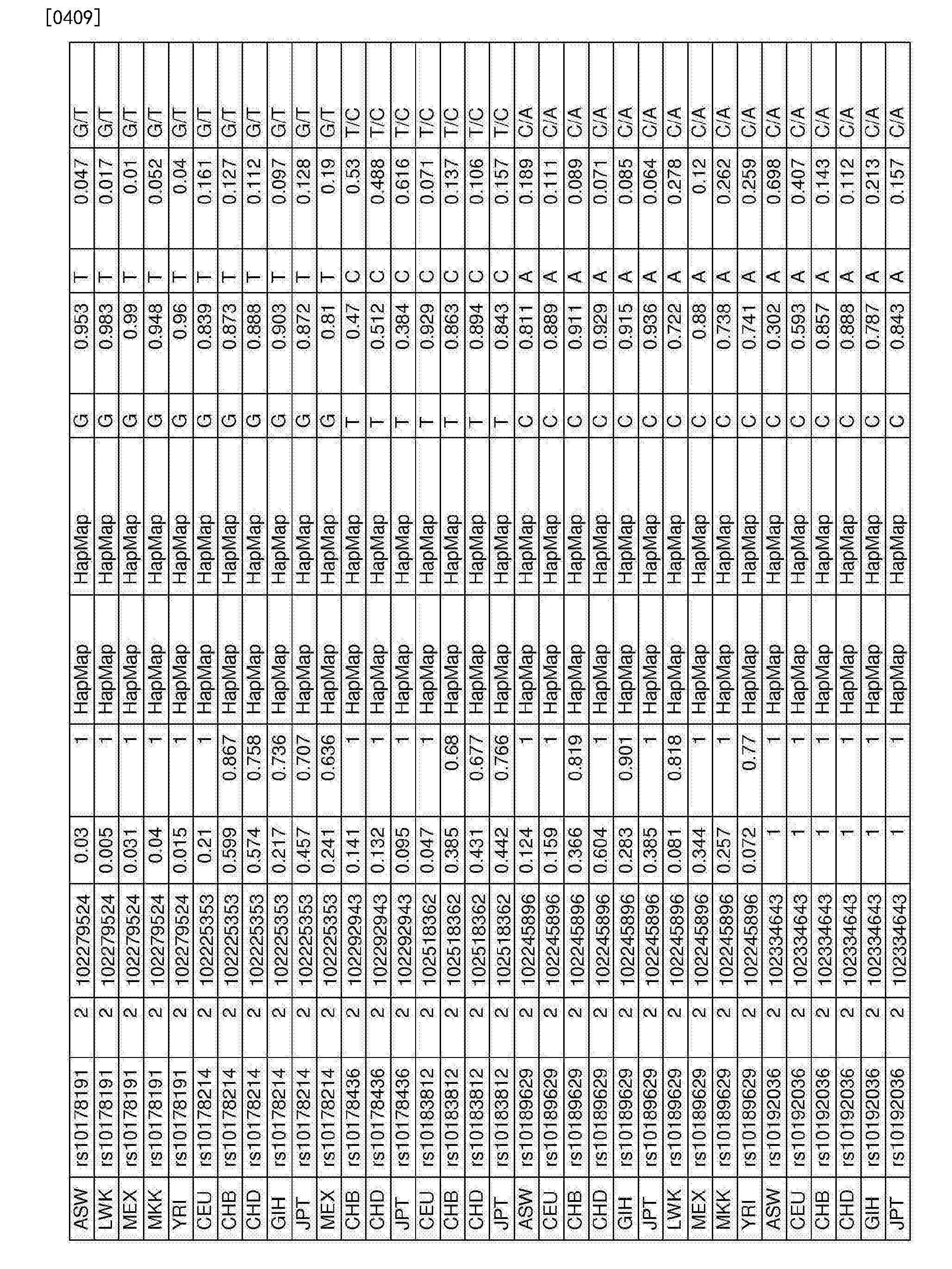Figure CN107109494AD00801