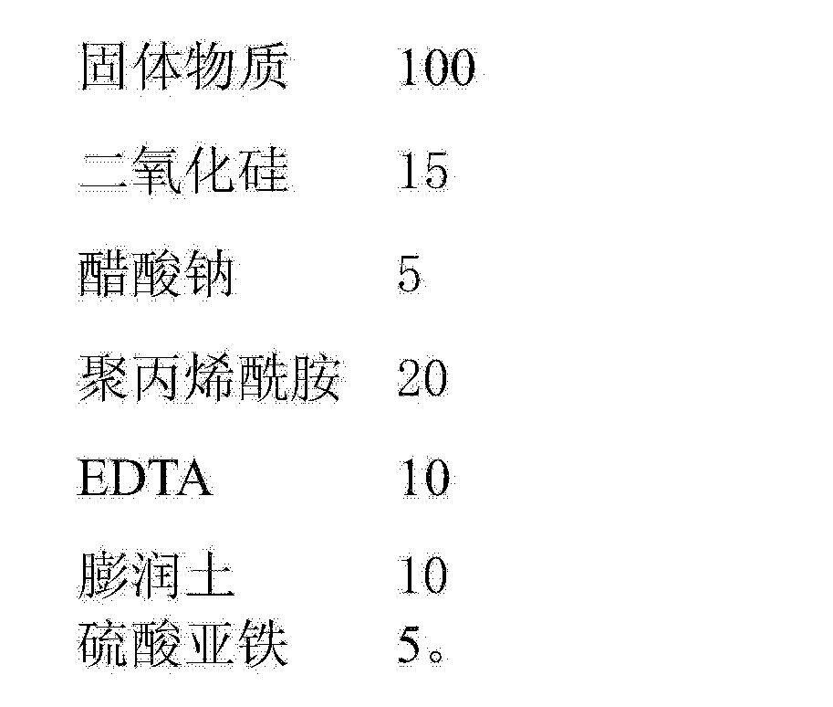 Figure CN103663652AD00052