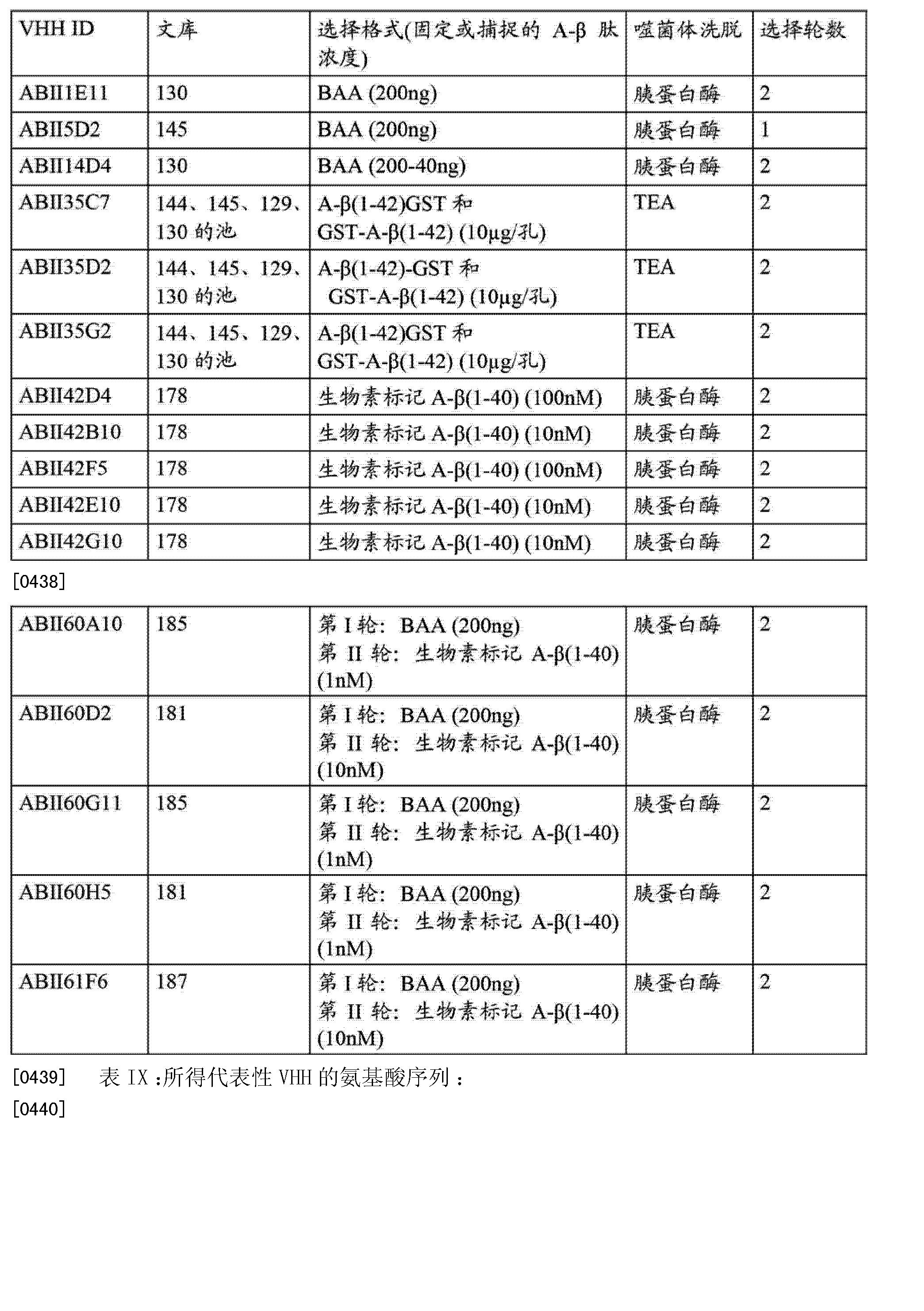 Figure CN102781962BD00521