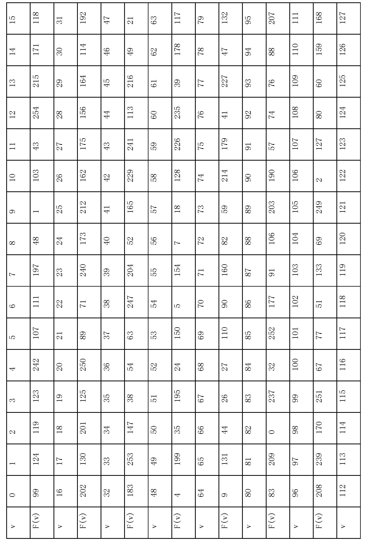Figure CN1852089BD00261