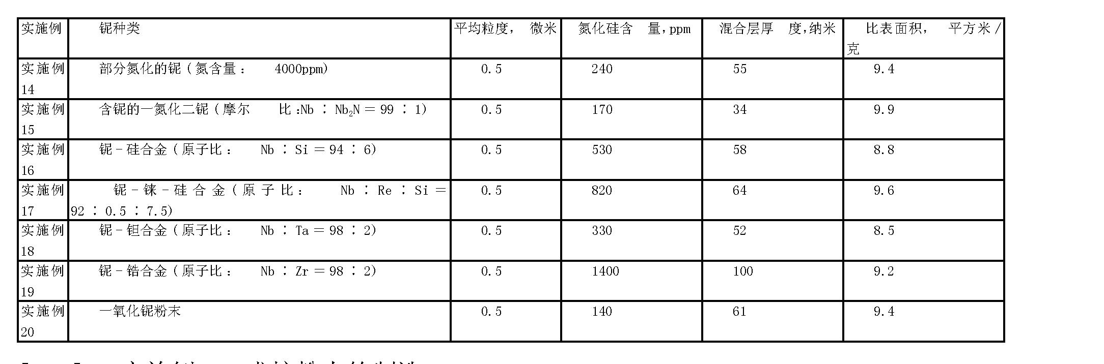 Figure CN1879181BD00241