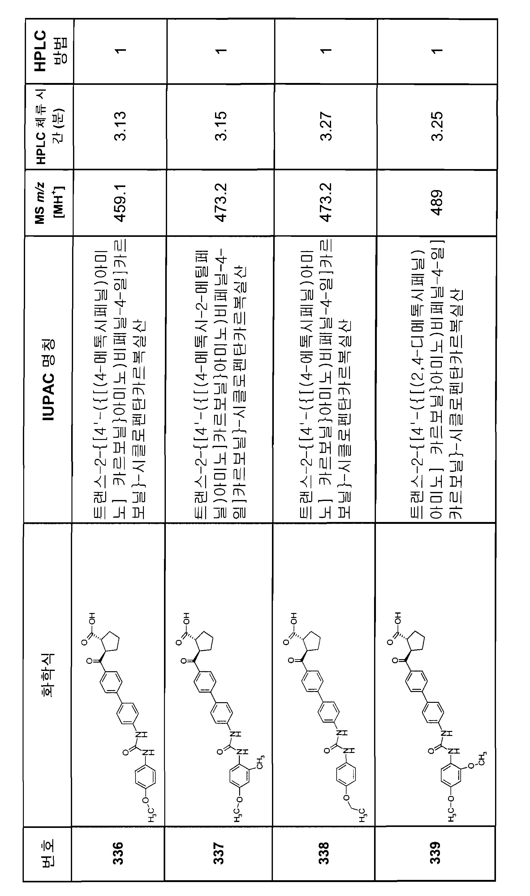 Figure 112007082249387-PCT00243