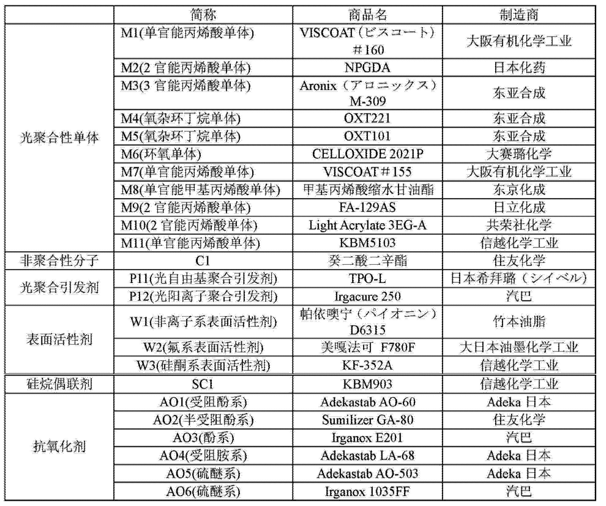 Figure CN101620376BD00291