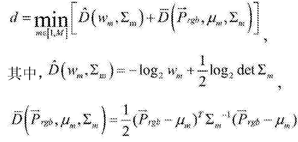 Figure CN105654458AD00132
