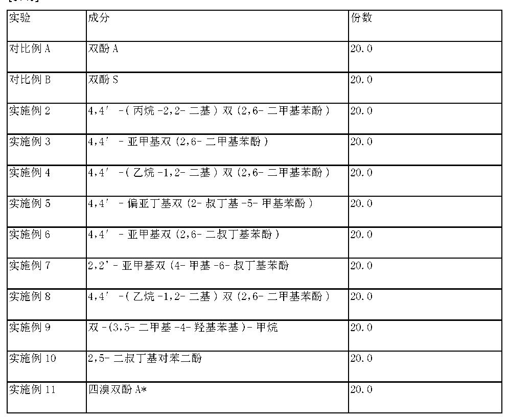 Figure CN104541210AD00322