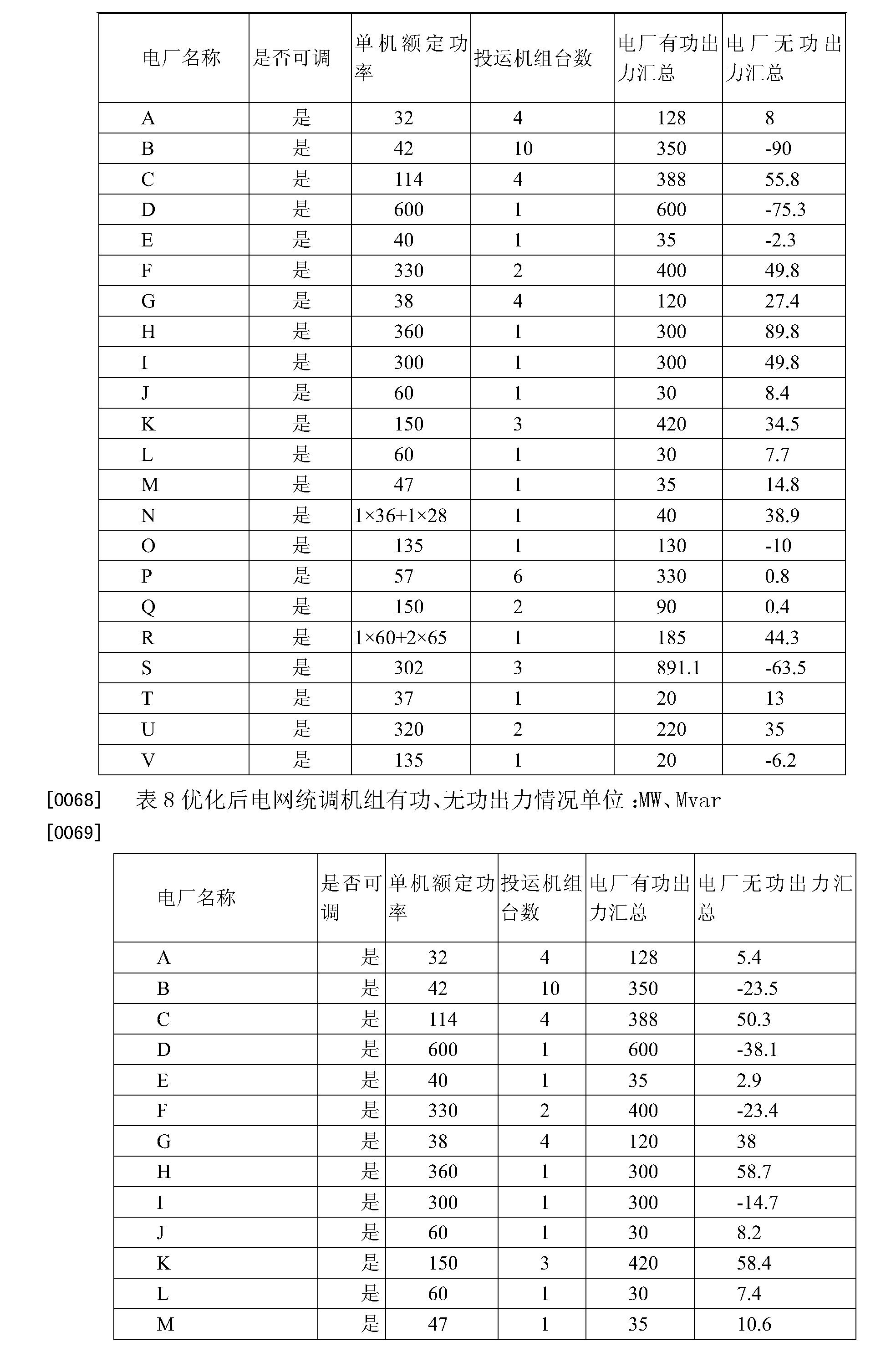 Figure CN103746368BD00101