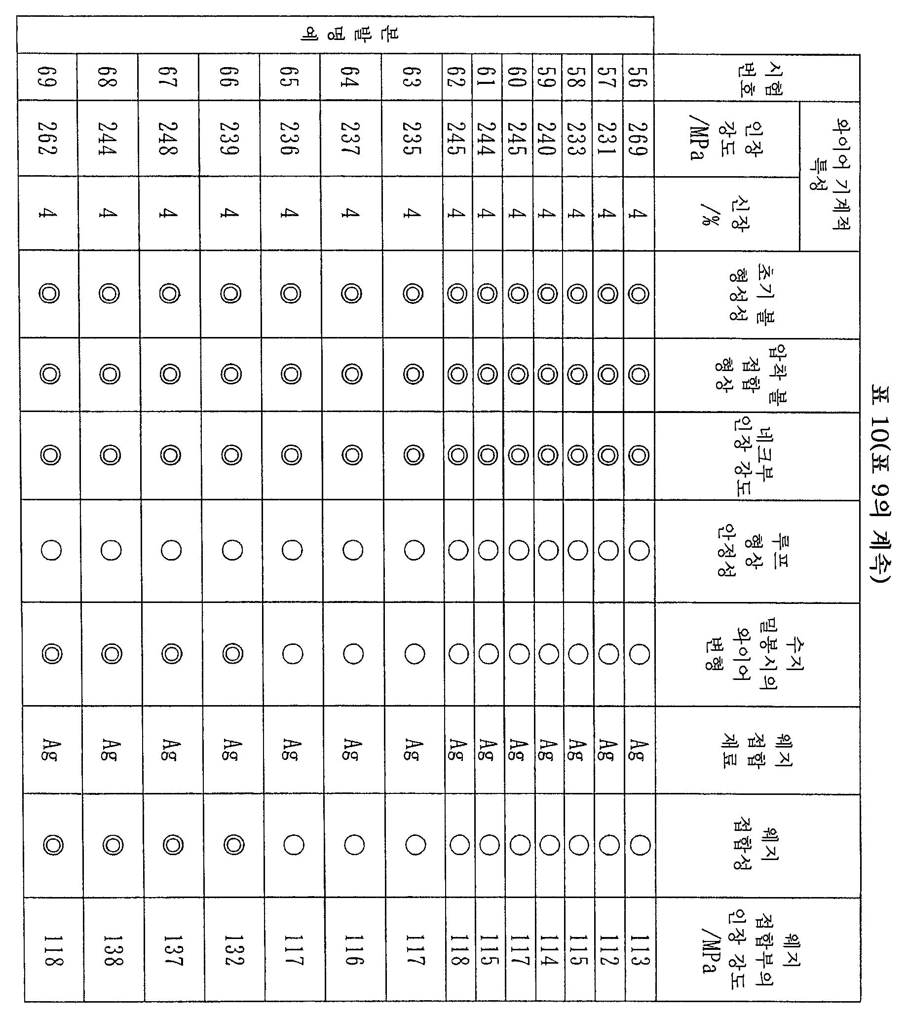 Figure 112007056594314-pct00010