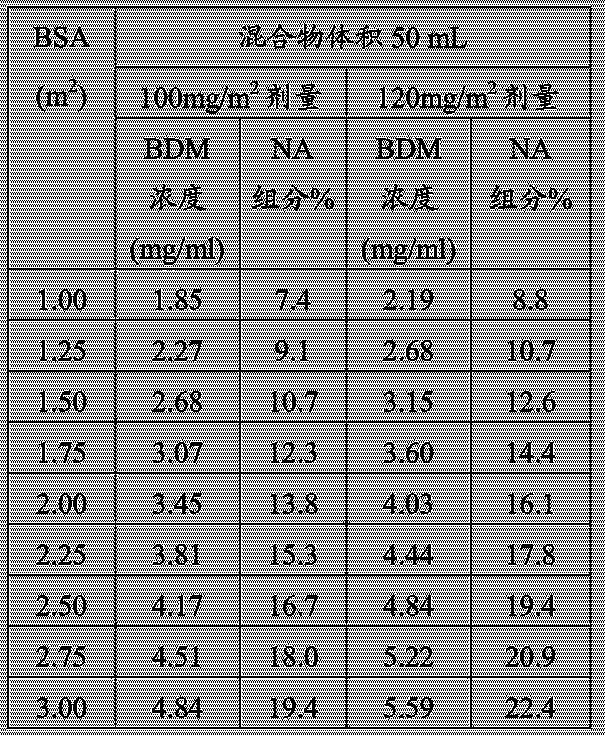 Figure CN104302291AD00181