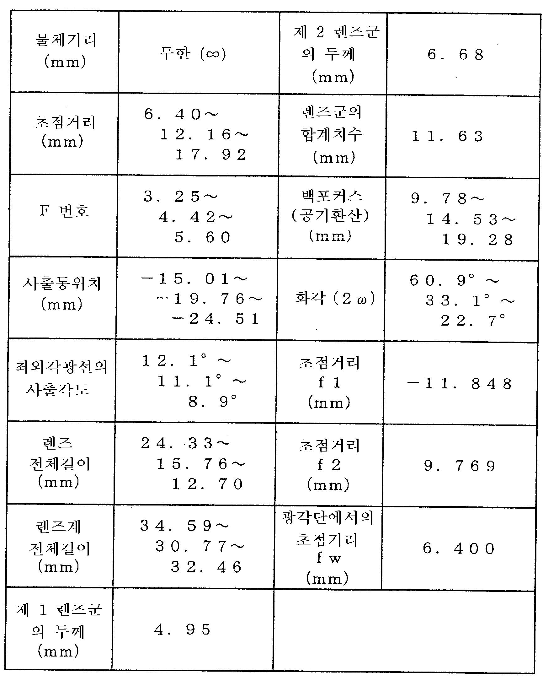 Figure 112005021782010-pat00013