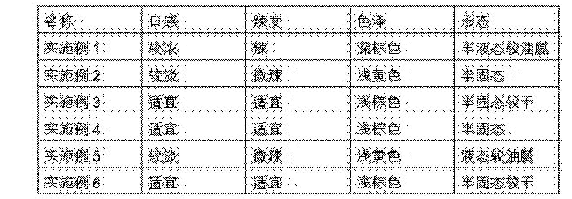 Figure CN106880021AD00061