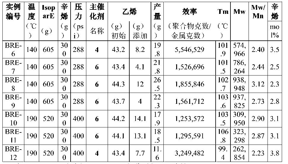 Figure CN104854144AD00591