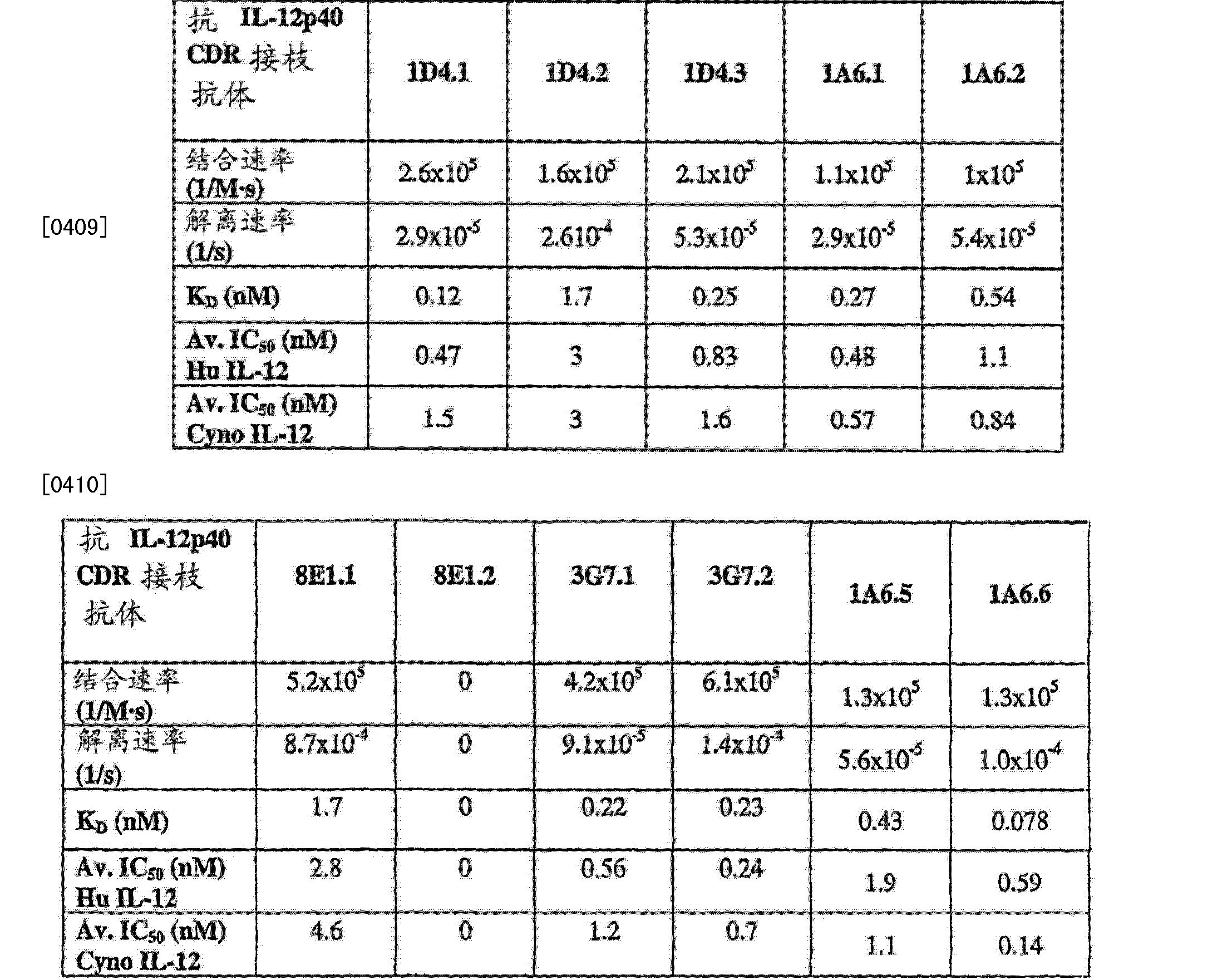 Figure CN103145837AD00771