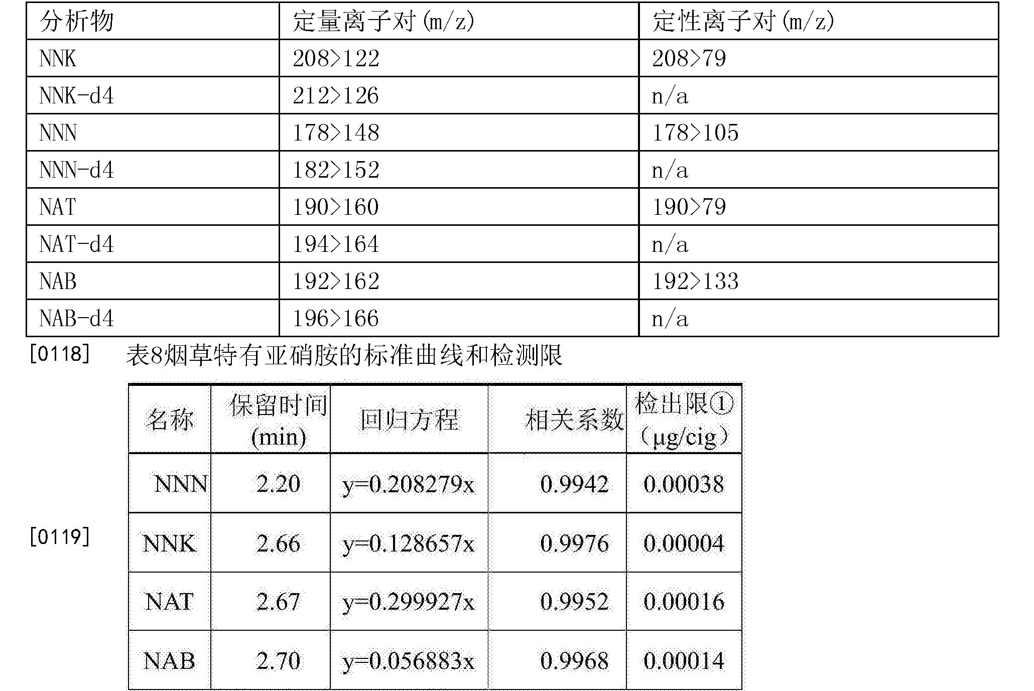 Figure CN107271584AD00112