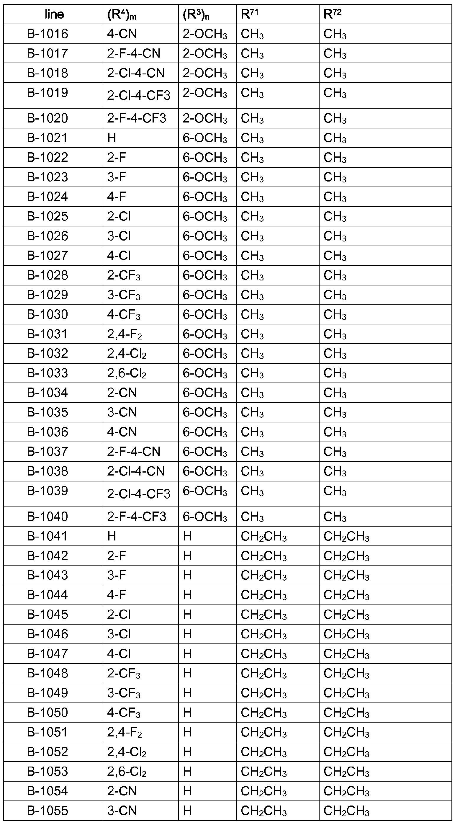 b1035 code nissan maxima