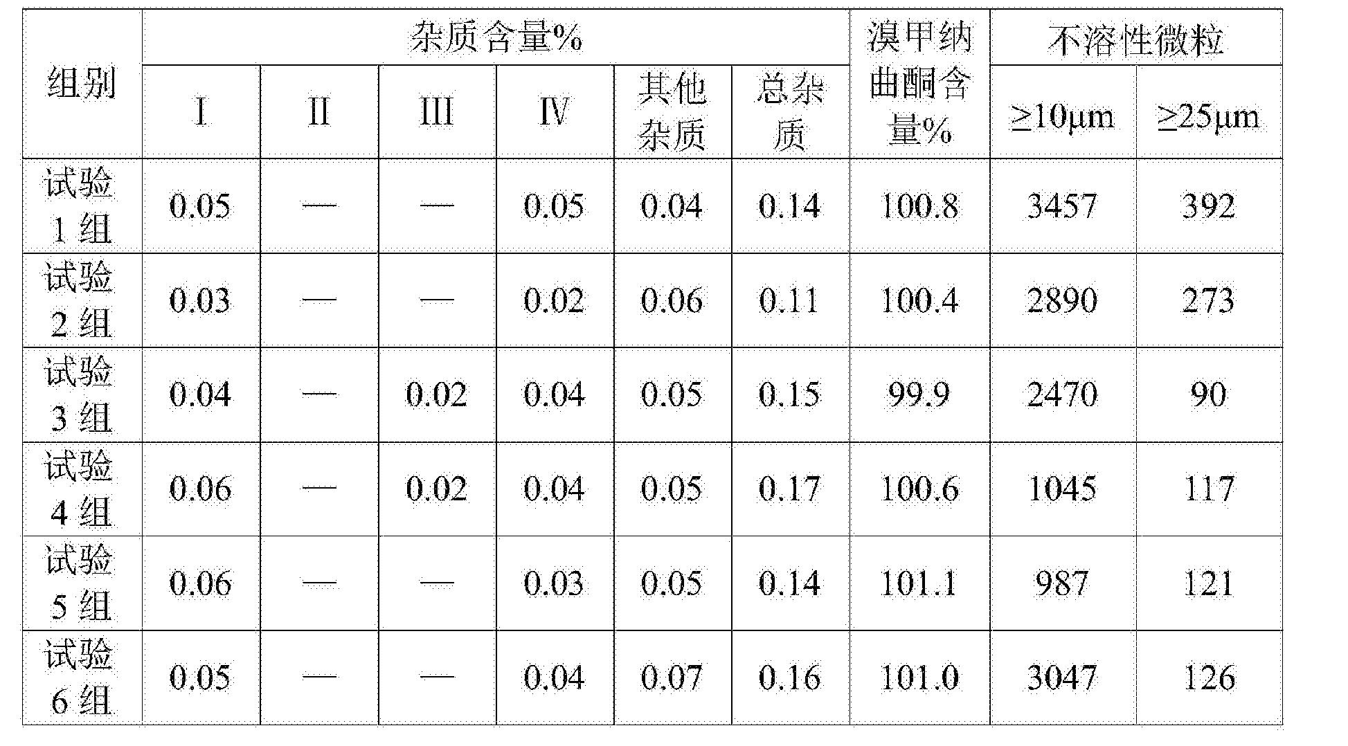 Figure CN104116707BD00081