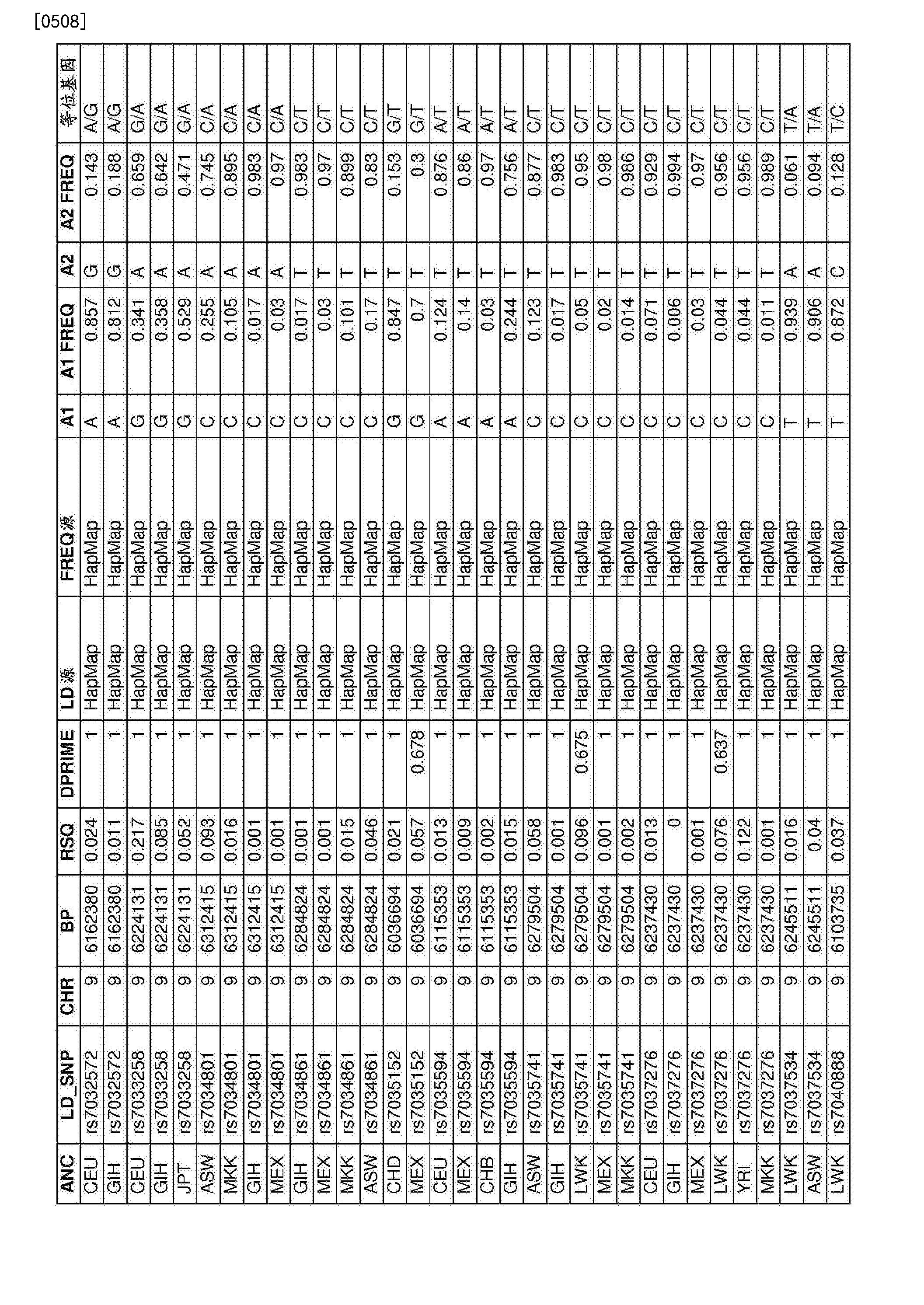 Figure CN107109494AD01791