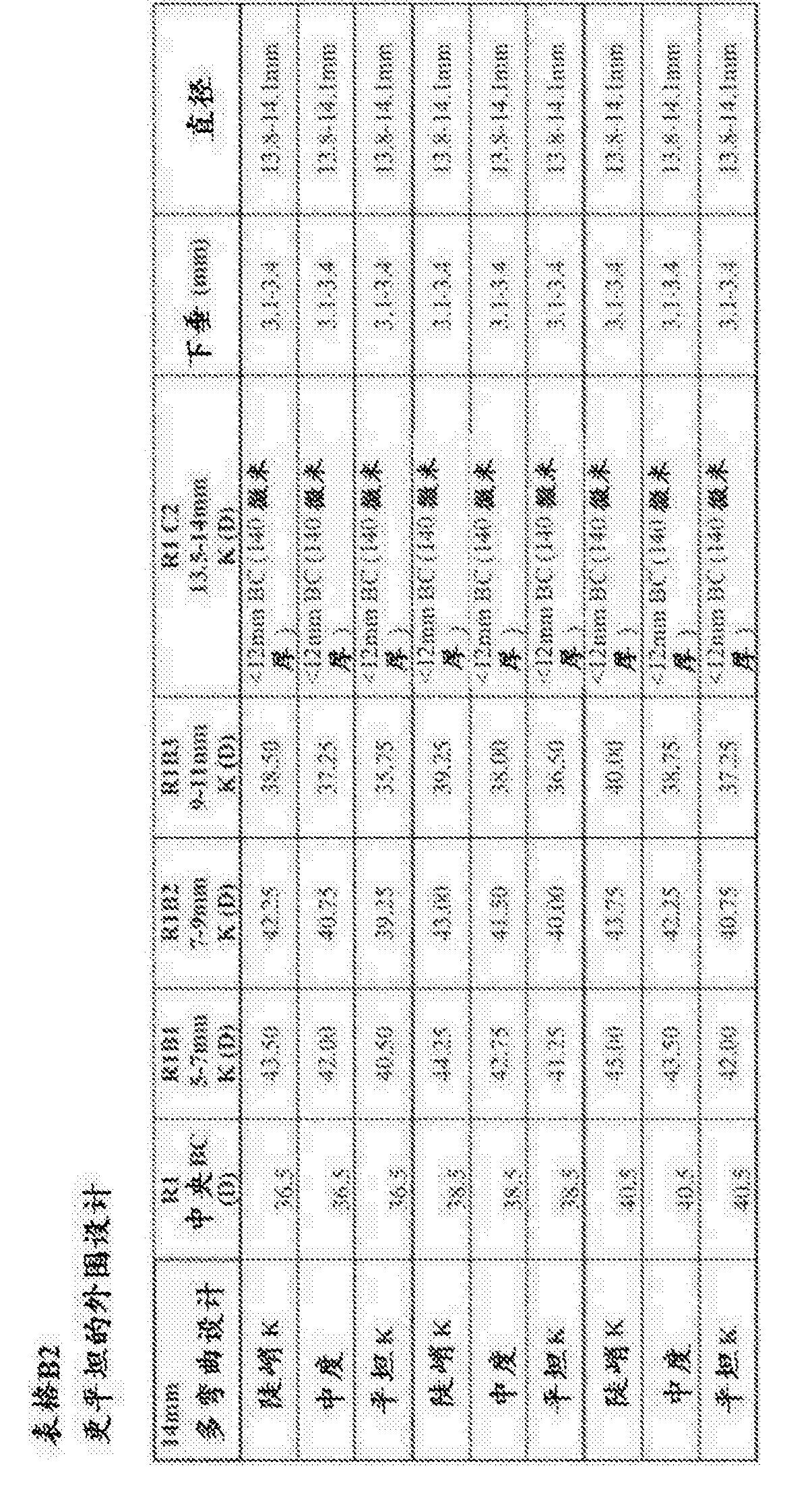 Figure CN104335104BD00491