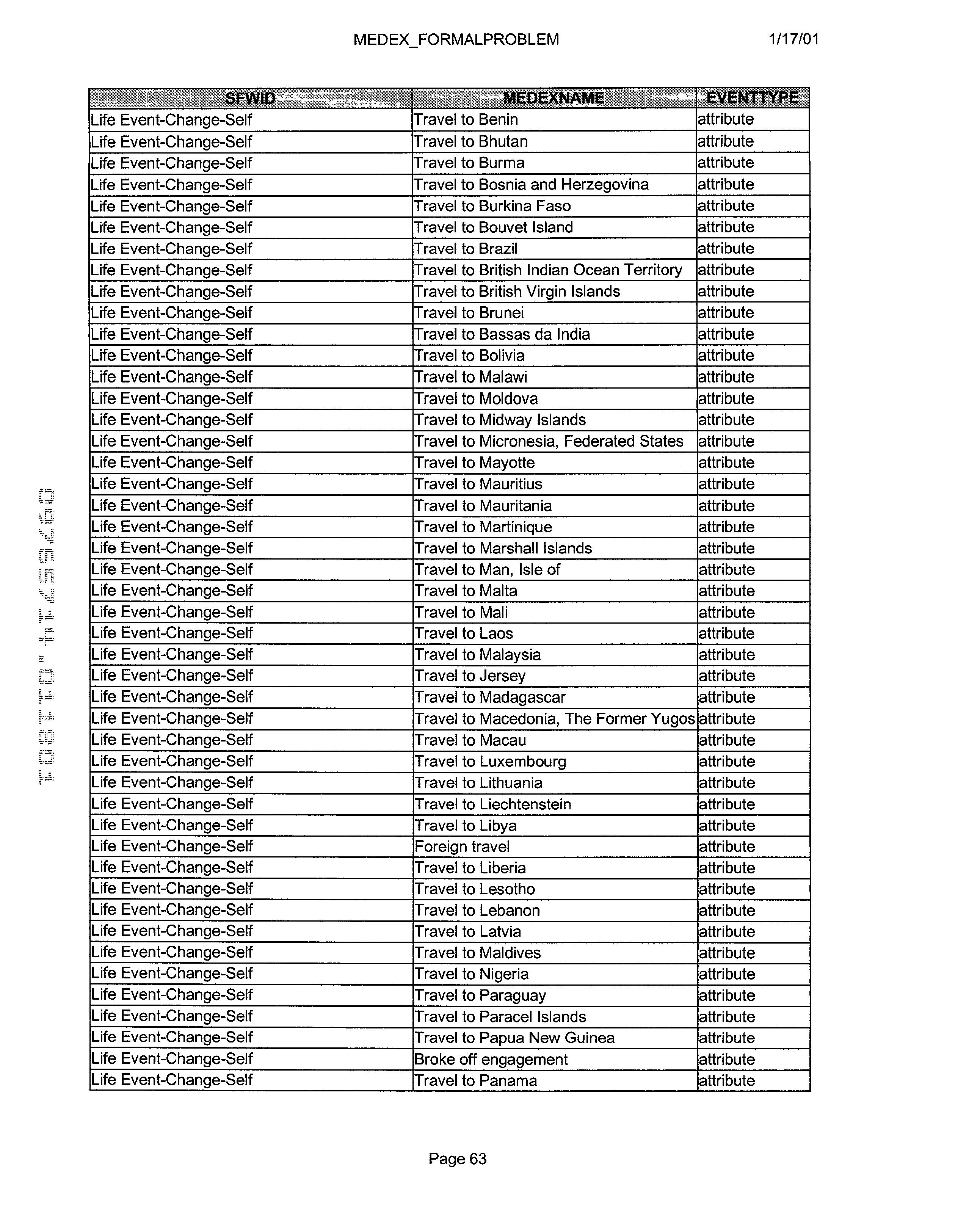 Figure US20030061072A1-20030327-P00792