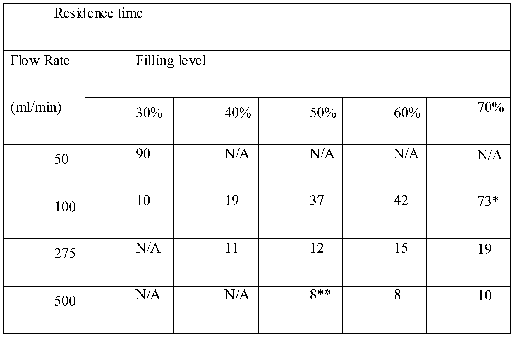 Figure PCTCN2016086843-appb-000004