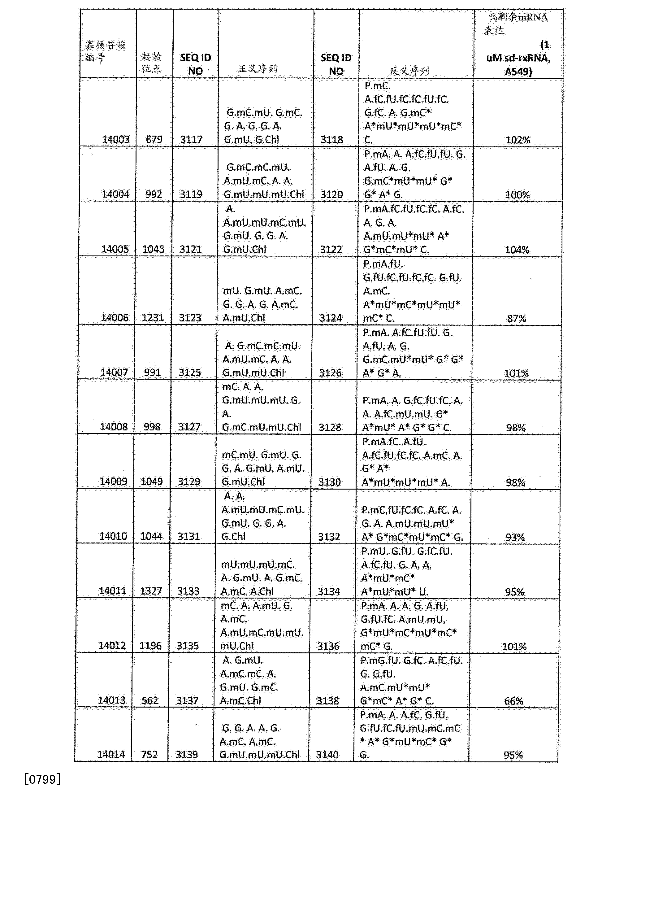 Figure CN103108642BD01831