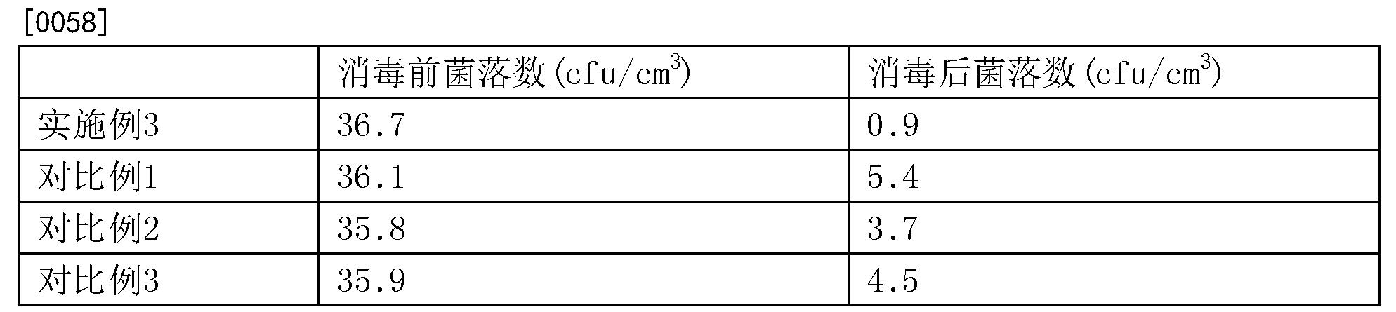 Figure CN107812177AD00072
