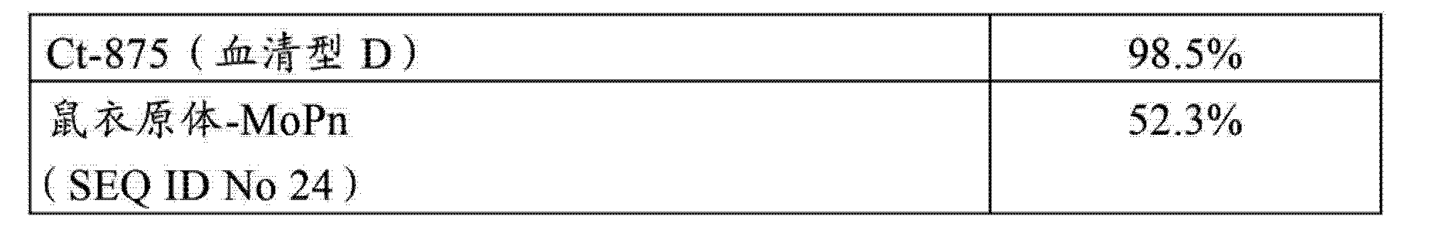 Figure CN103372206AD00533