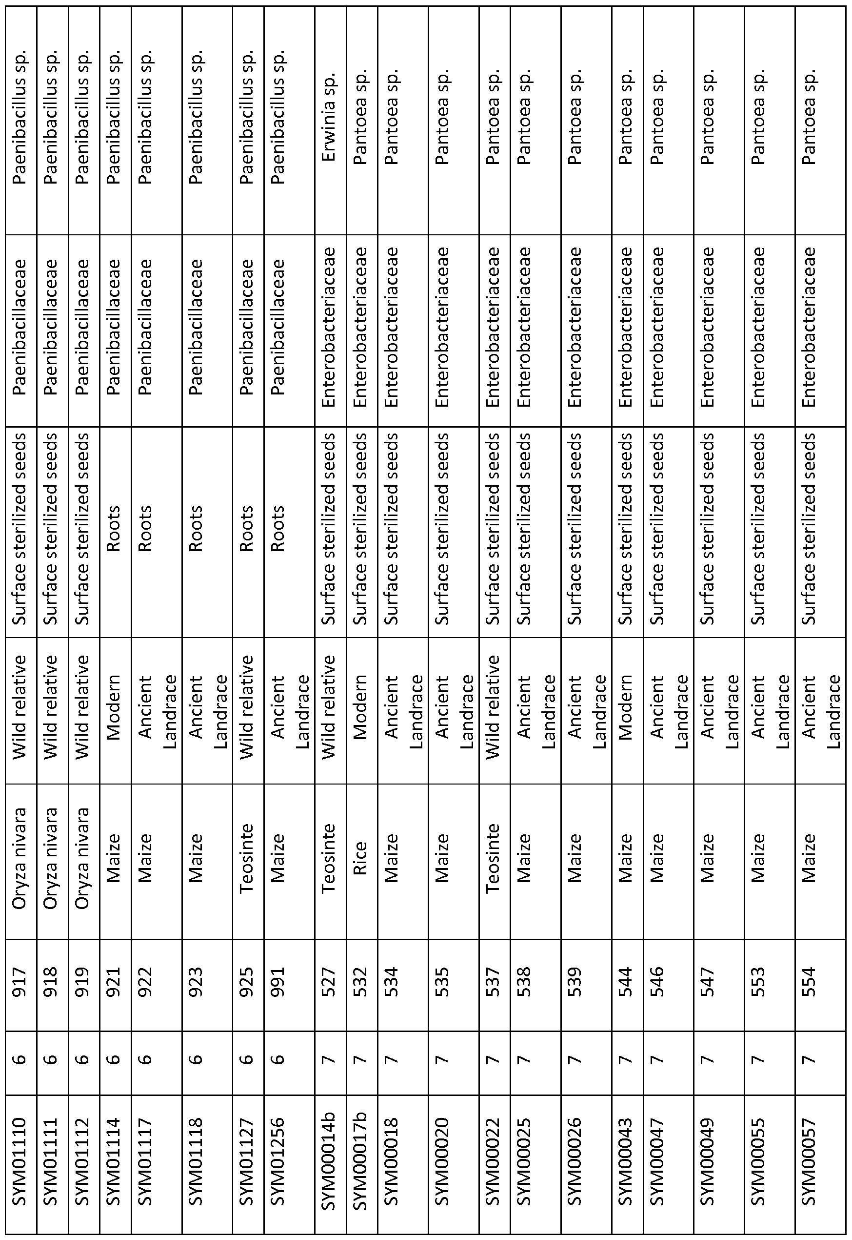 WO2014210372A1 - Seed-origin endophyte populations