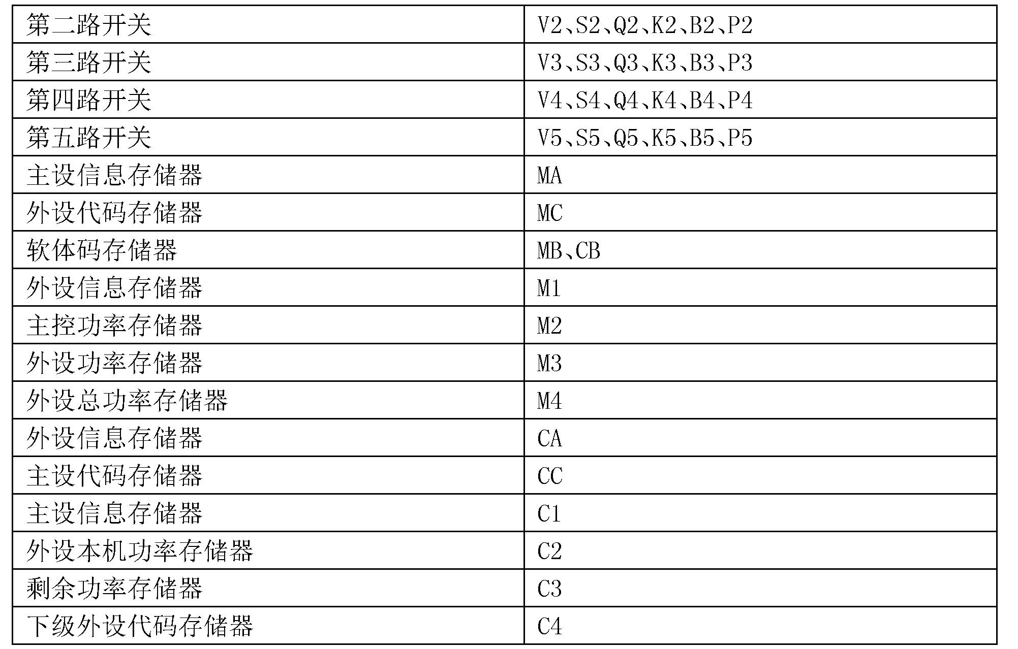 Figure CN107025194AD00061