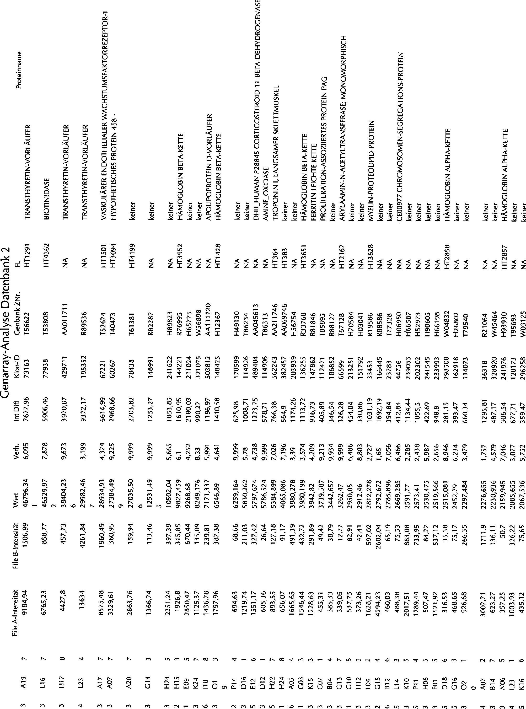 peptide cu variante varicose vene varicoză organe pentru bărbați