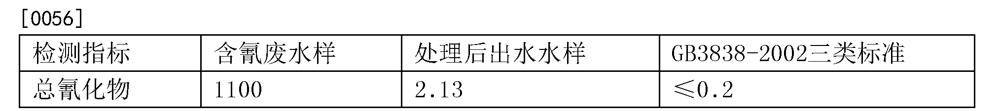 Figure CN104787933BD00062