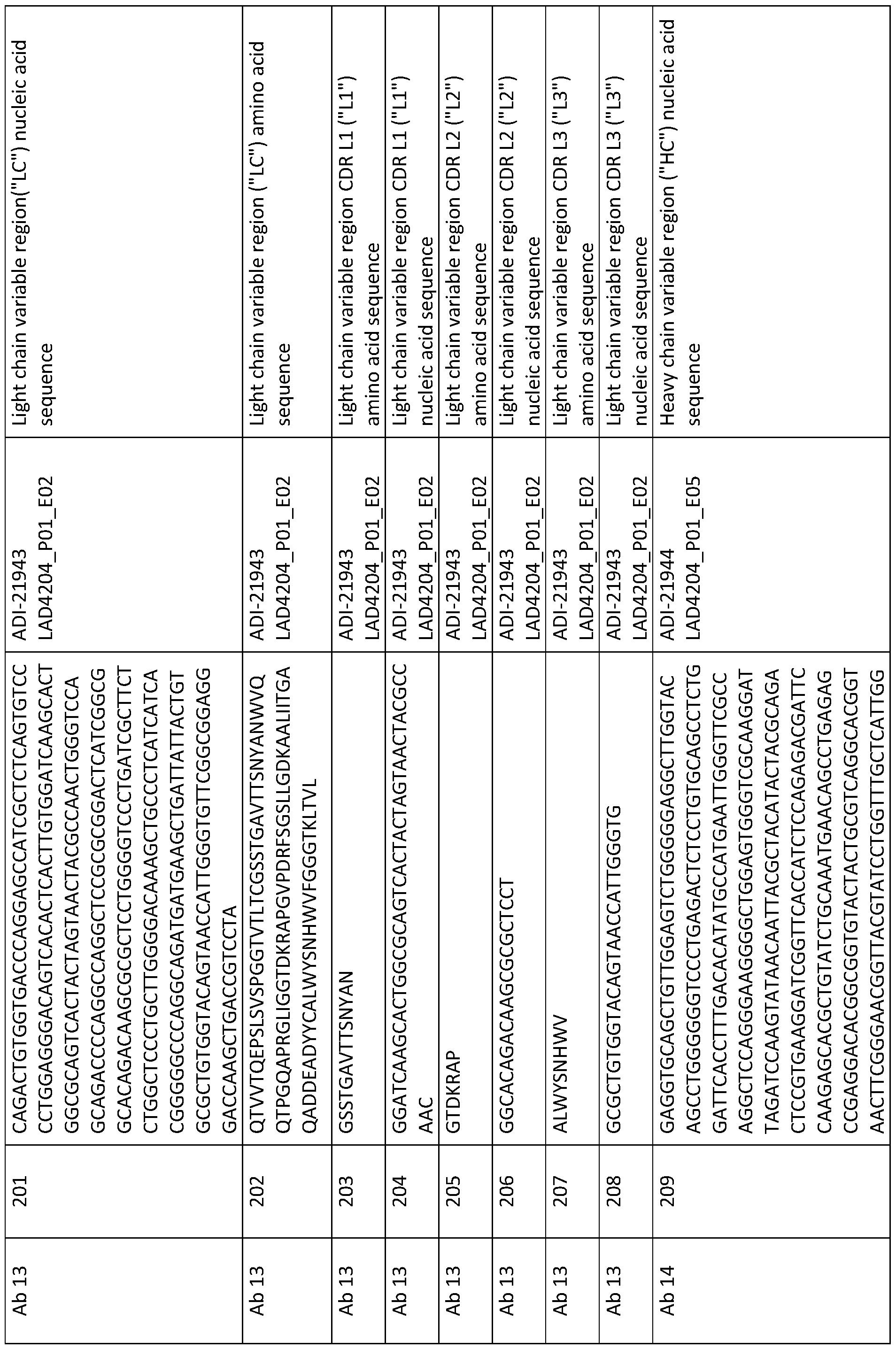 Wo2018208864a1 Anti Cd3 Binding Domains And Antibos