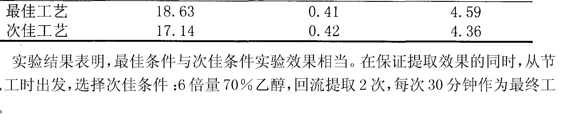 Figure CN102150704BD00131