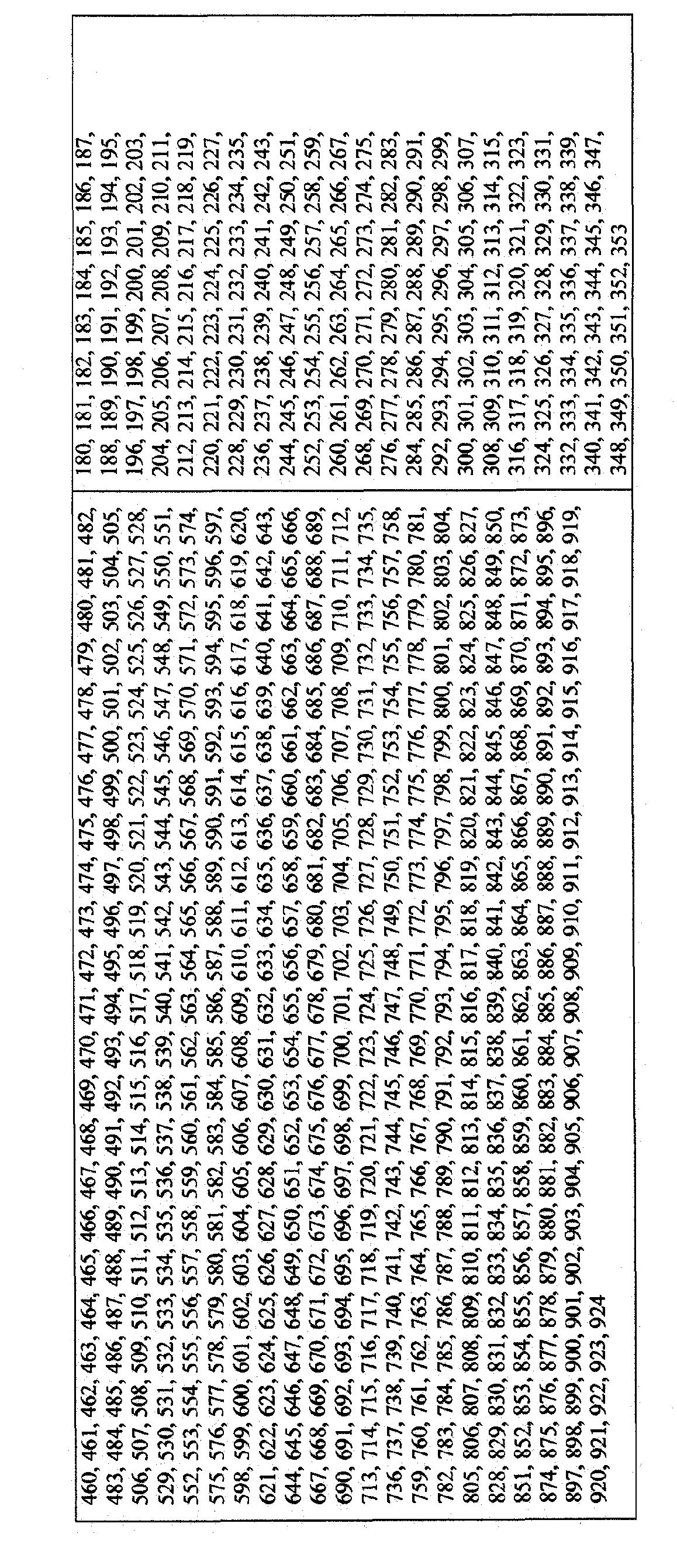 Figure CN102481349BD00371