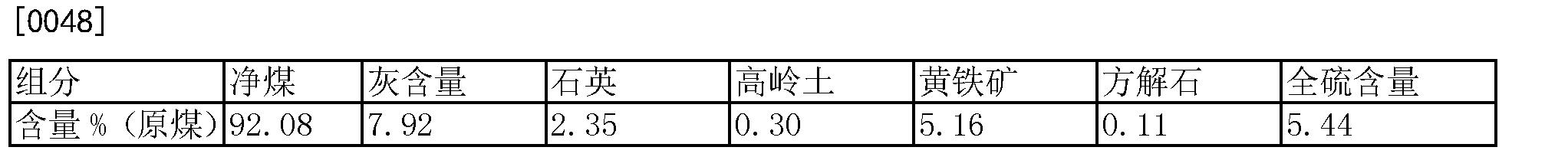 Figure CN103084271BD00073