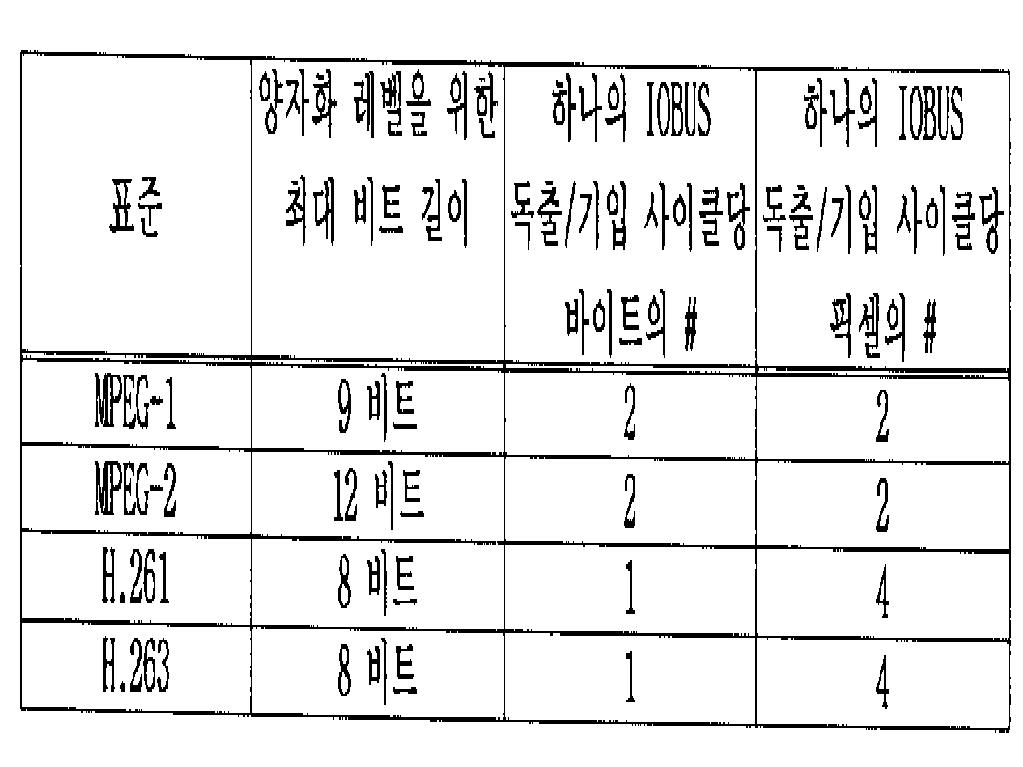Figure kpo00076