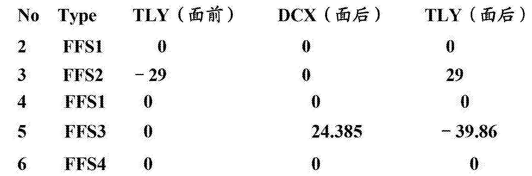 Figure CN103293674BD00272