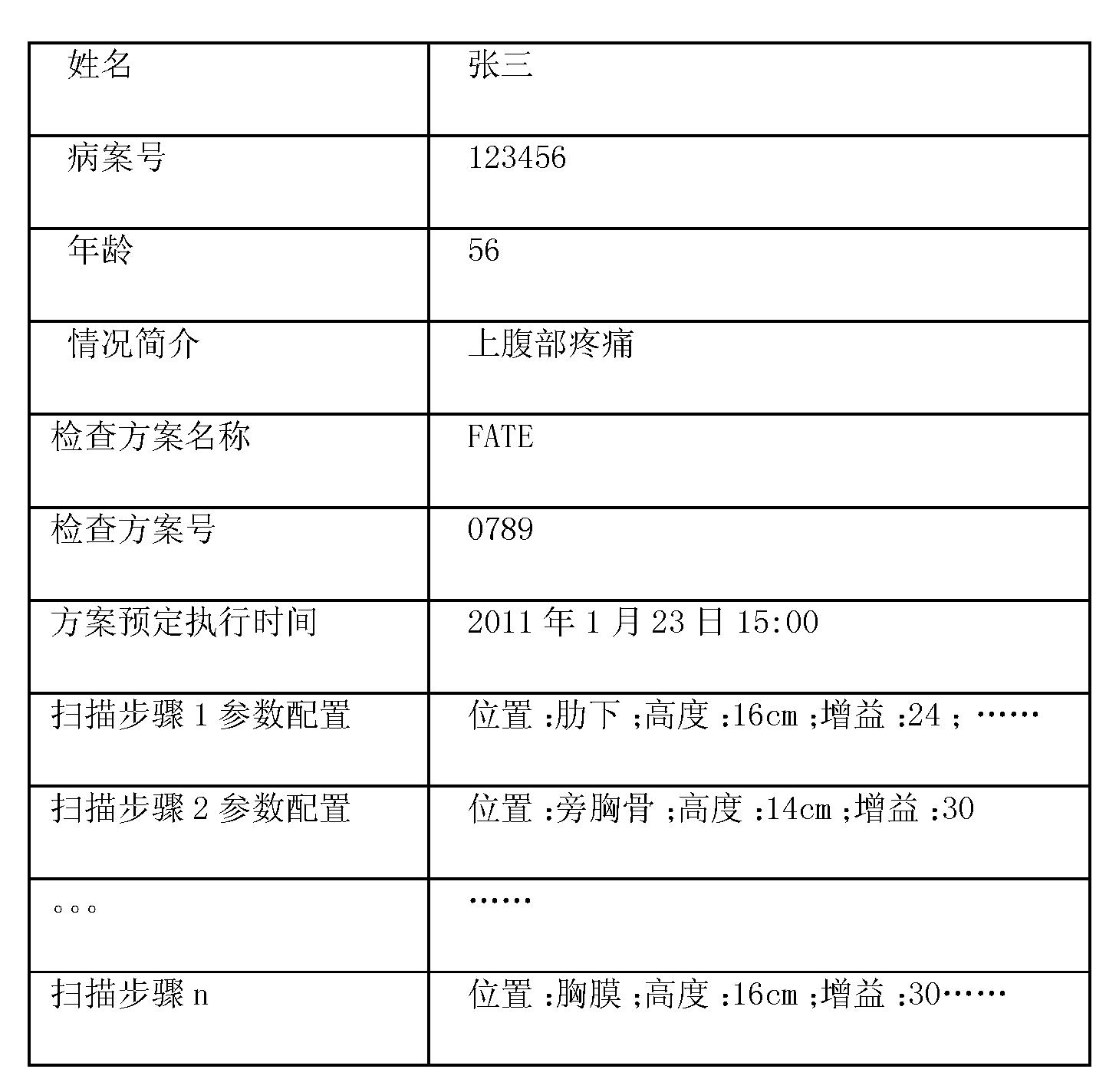 Figure CN102793561AD00081