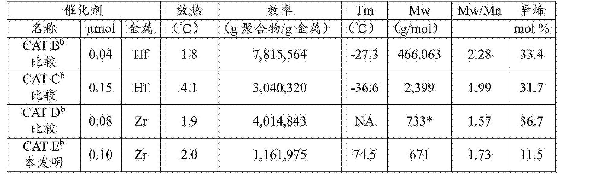Figure CN107041138AD00321