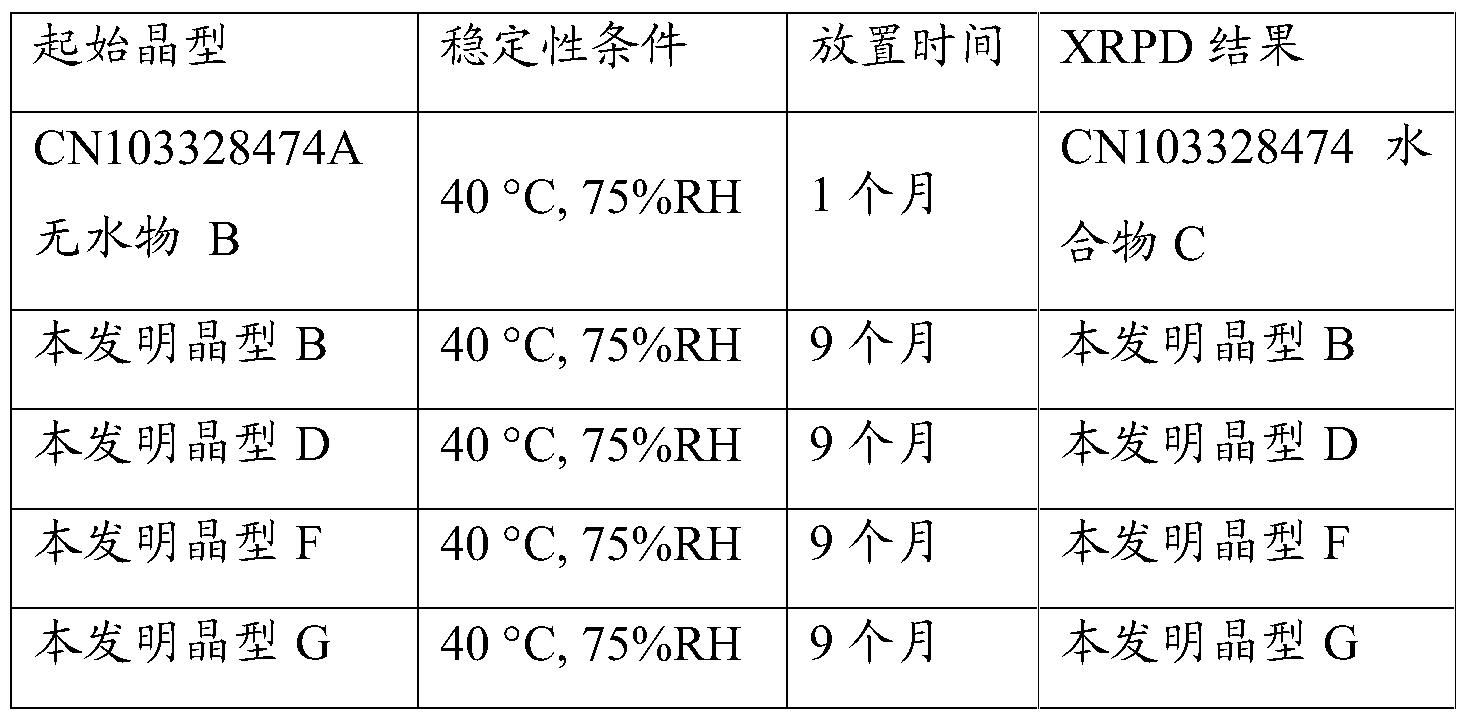 Figure PCTCN2016102022-appb-000009