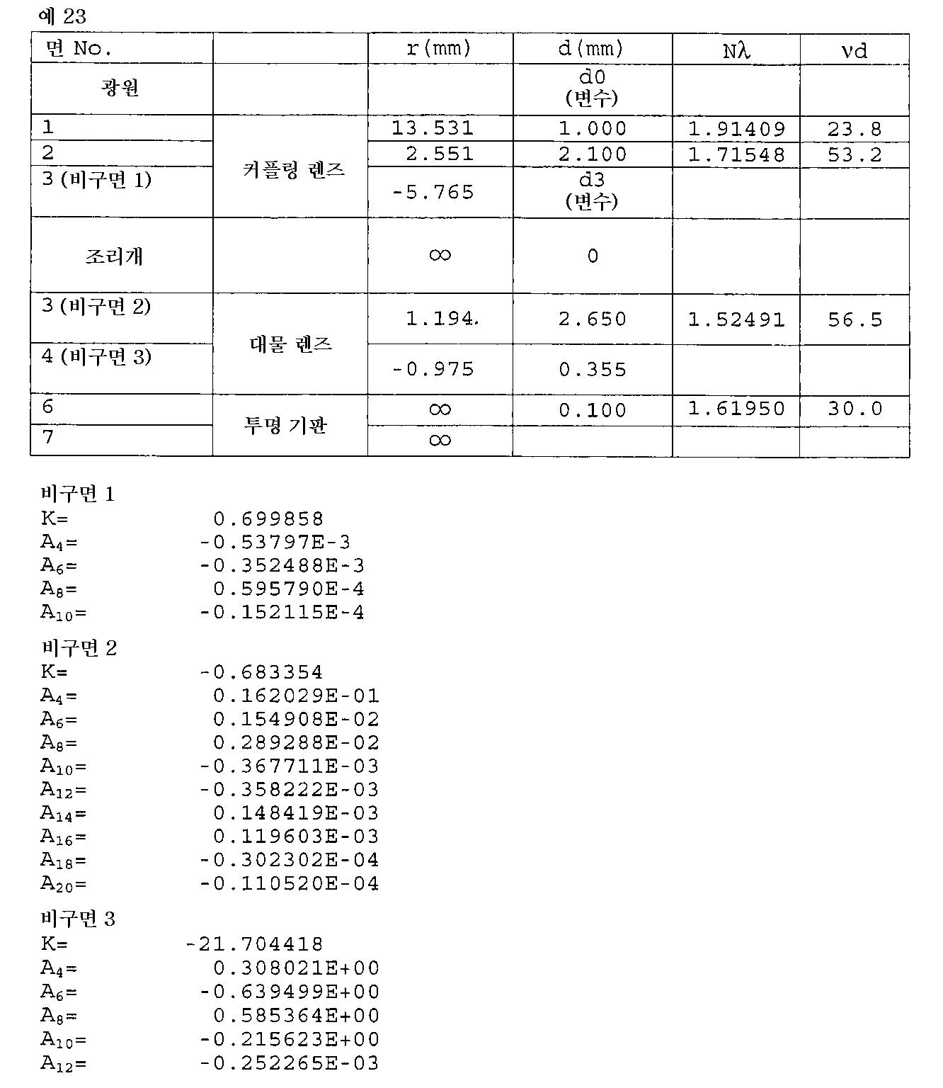 Figure 112001010918149-pat00071