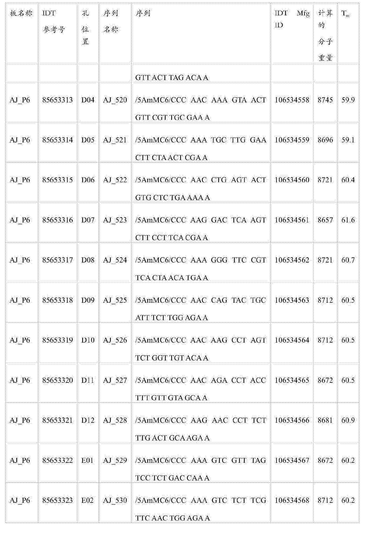 Figure CN105745528AD00781
