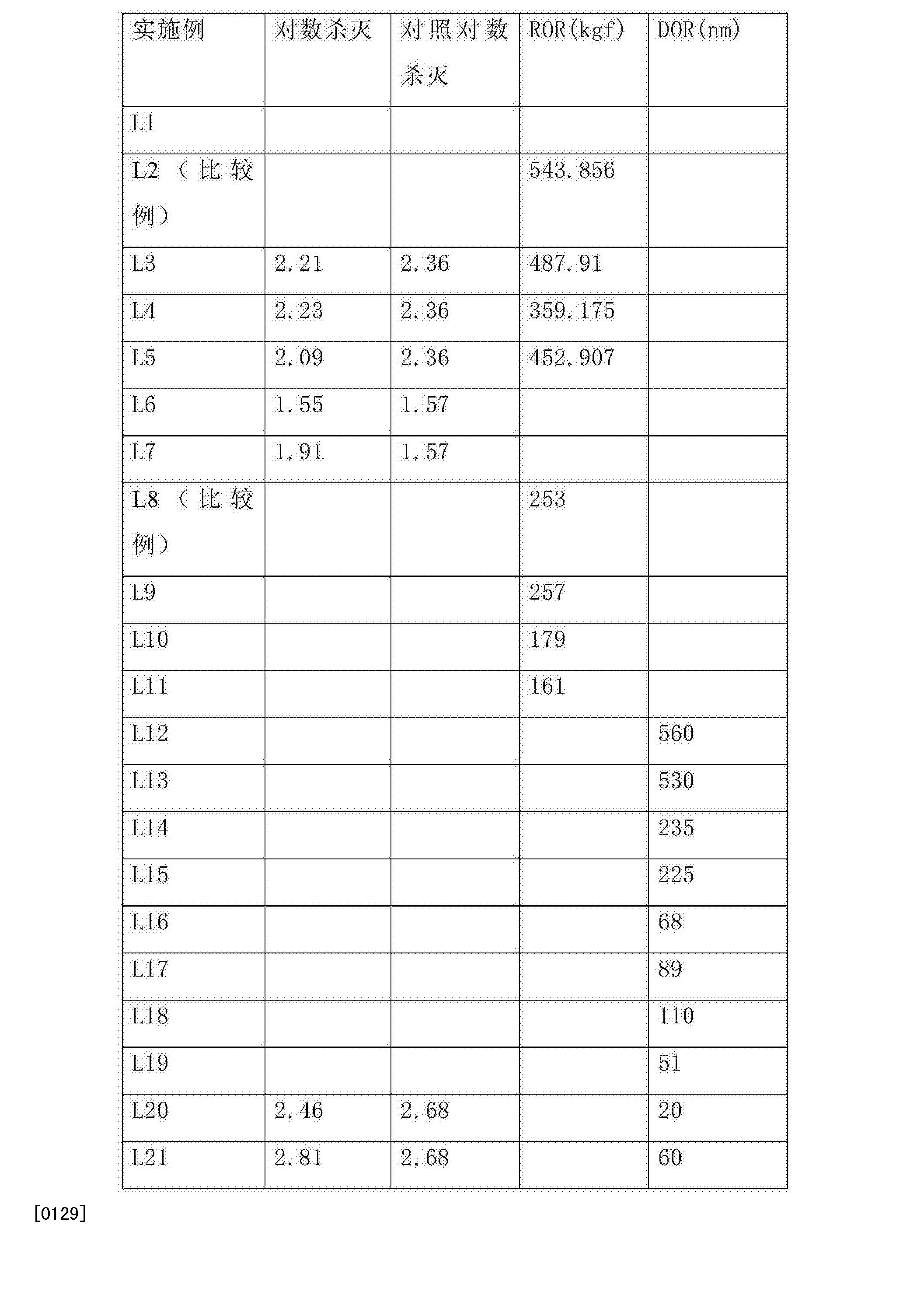 Figure CN105408273AD00271