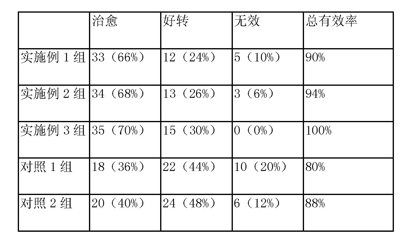 Figure CN103055111BD00061