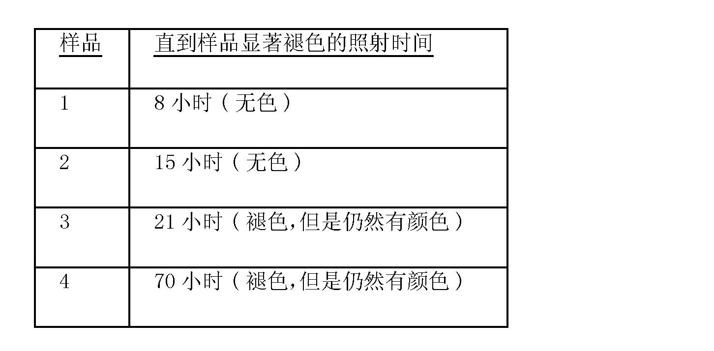 Figure CN101277674BD00592