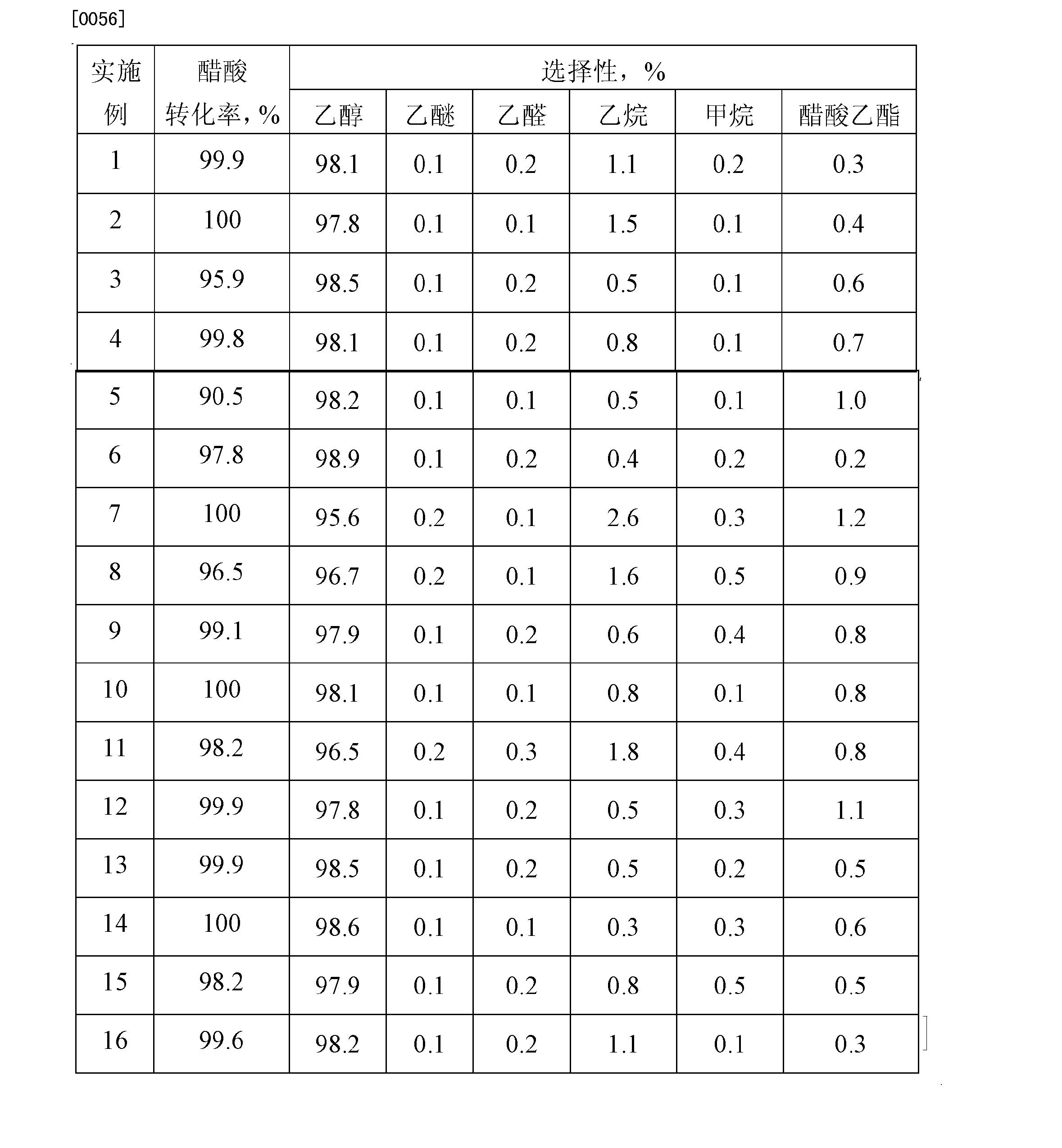 Figure CN102229520BD00061