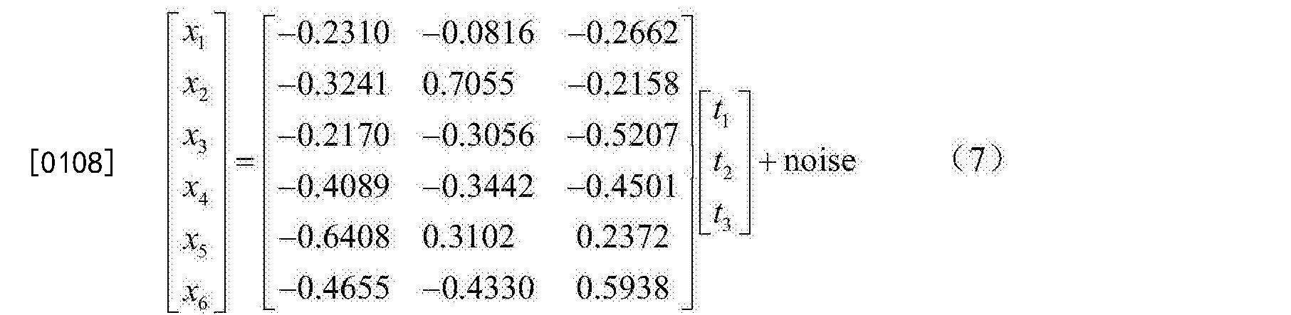 Figure CN105259895BD00101