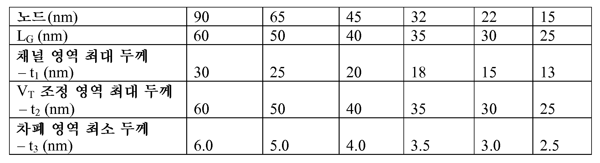 Figure 112012047849278-pct00002