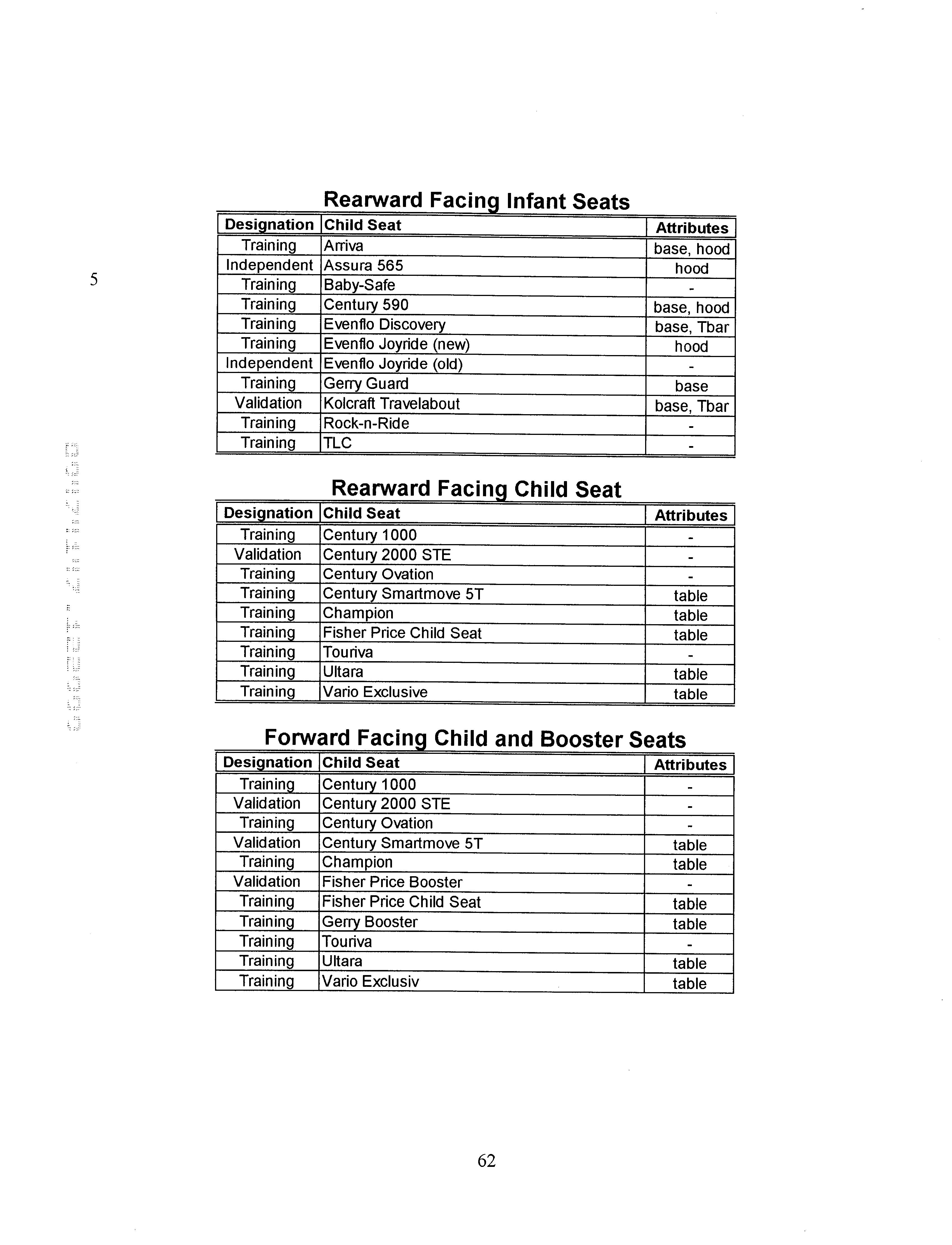 Figure US06397136-20020528-P00003