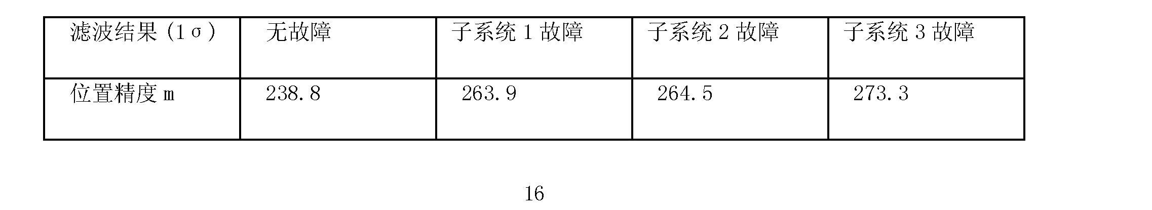 Figure CN101216319BD00162